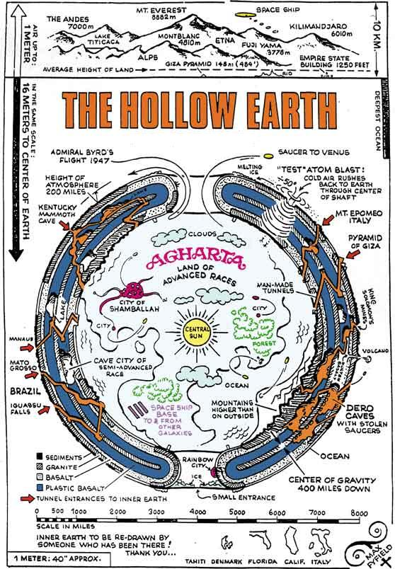 hollow_earth_.jpg
